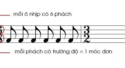 Nhạc lý – Nhịp và phách